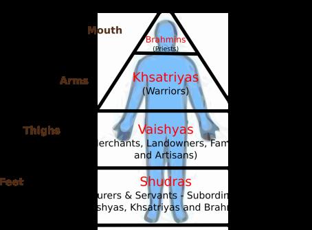 organic-unity-caste
