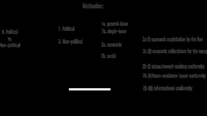 typologyoftheleft