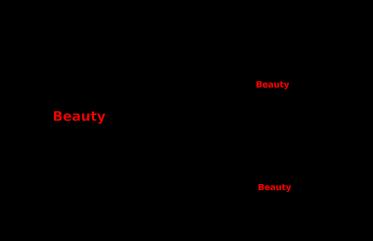 Centripetal Centrifugal Beauty 2