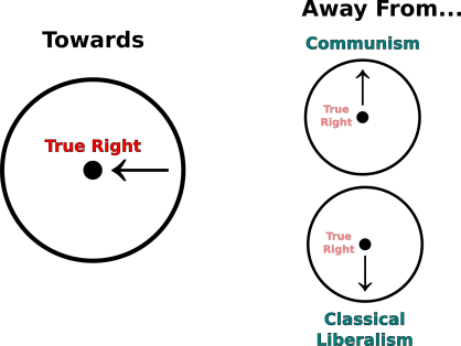 Right vs. Left 8