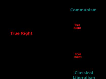 Right vs. Left 8